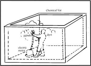 Chemical Vat